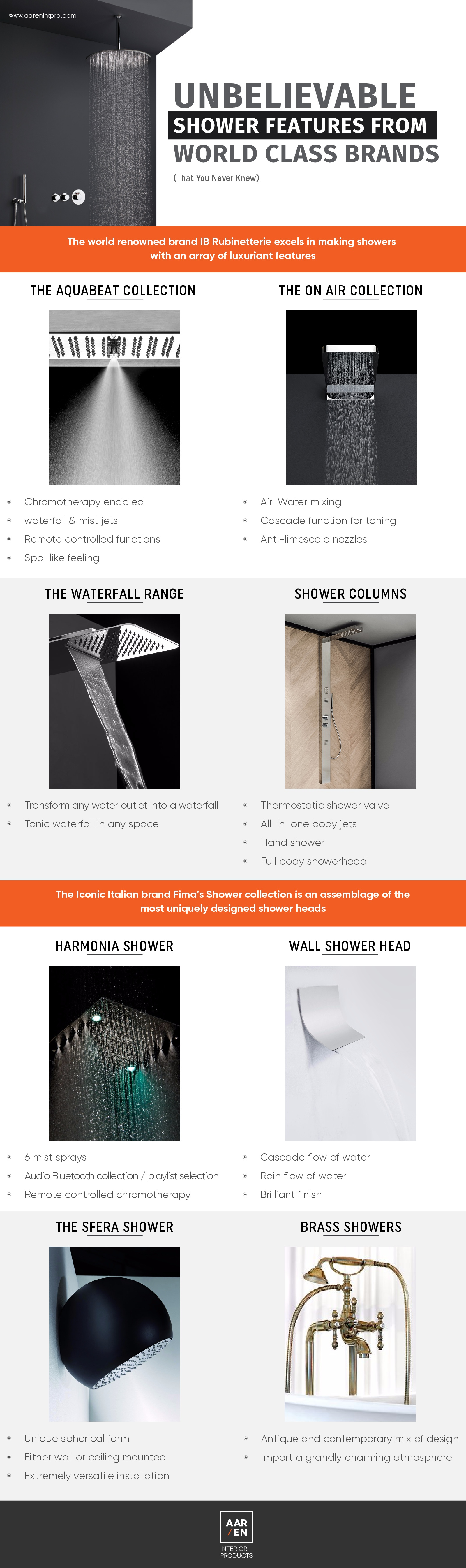 Luxury Bathroom Showers | Unbelievable Features from World Class Brands